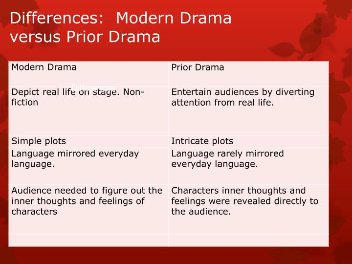 Differences:  Modern Drama versus Prior Drama