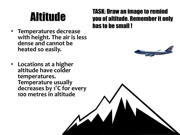 TASK: Draw an image to remind you of altitude. Remember it only has to be small !