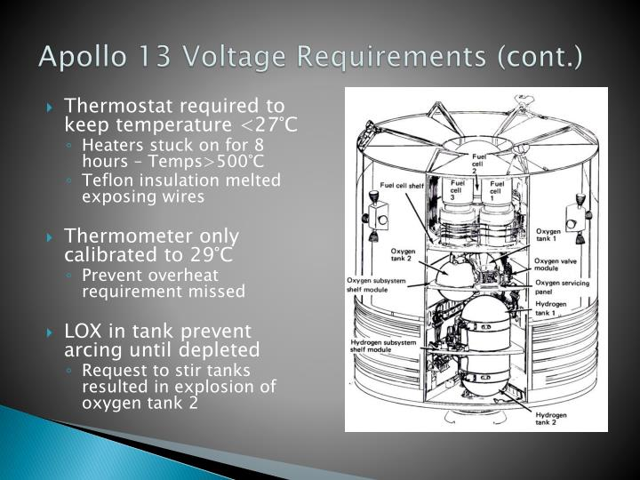 Apollo 13 Voltage Requirements (cont.)