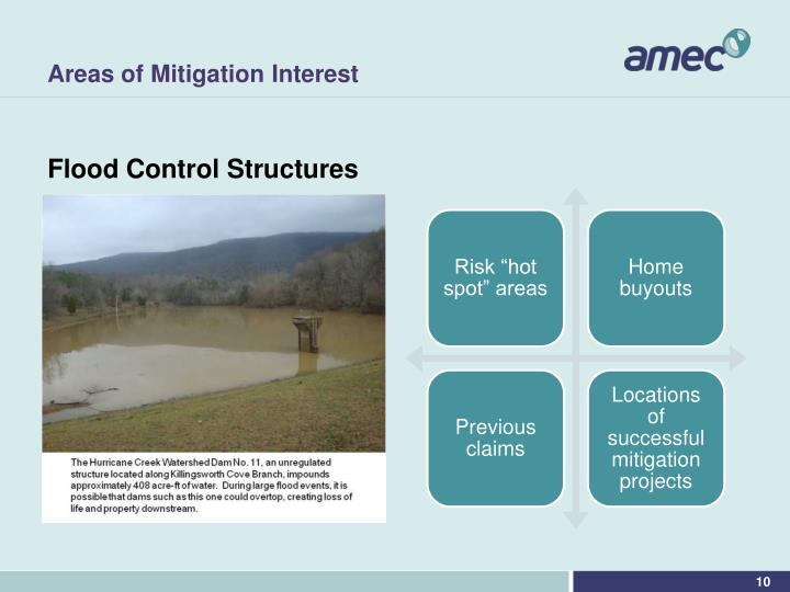Areas of Mitigation Interest