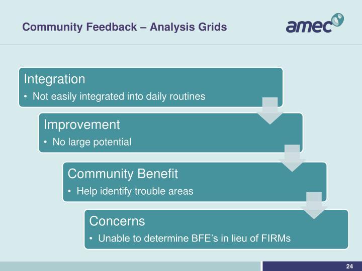 Community Feedback – Analysis Grids
