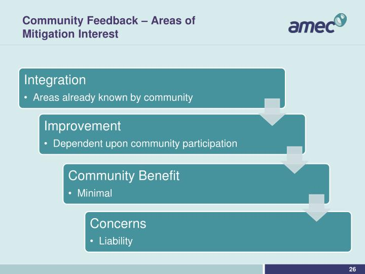 Community Feedback – Areas of Mitigation Interest