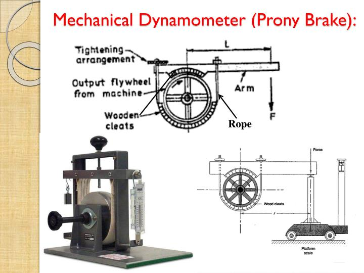 Ppt measurement of force torque and pressure powerpoint for Measure torque of a motor