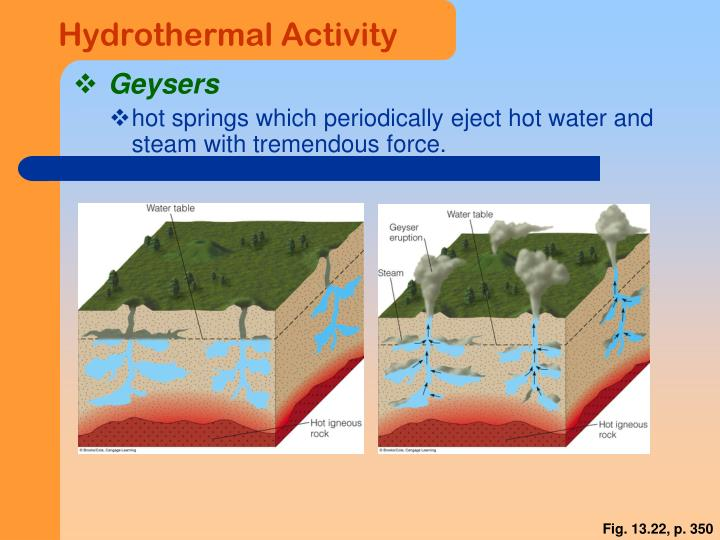 Hydrothermal Activity