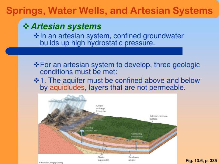 Springs, Water Wells, and Artesian Systems