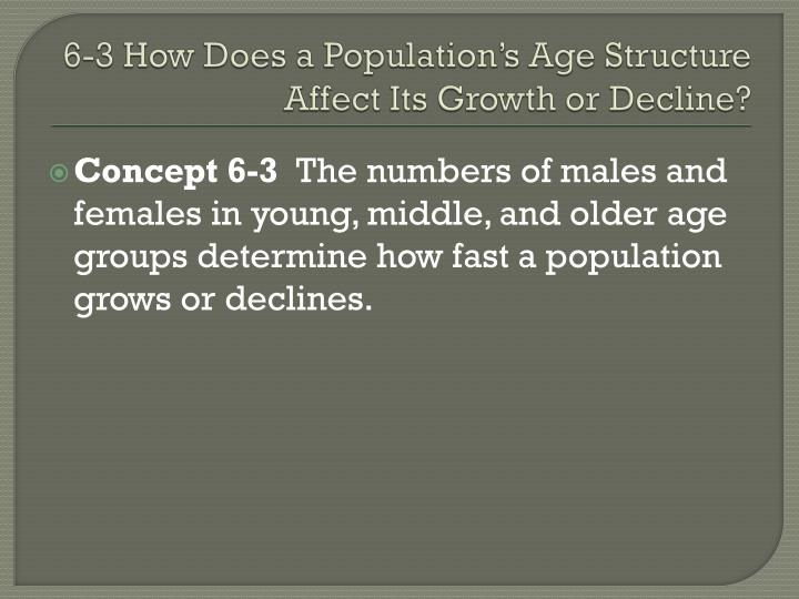 6-3 How Does a Population's Age Structure Affect Its Growth or Decline?