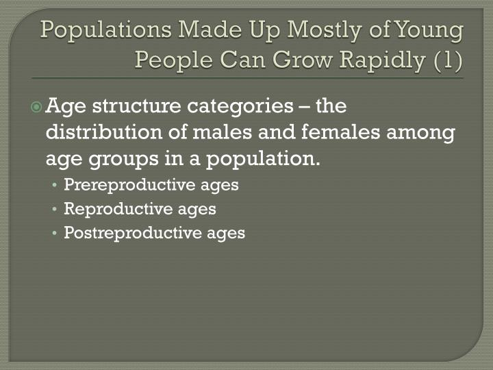 Populations Made Up Mostly of Young People Can Grow Rapidly (1)