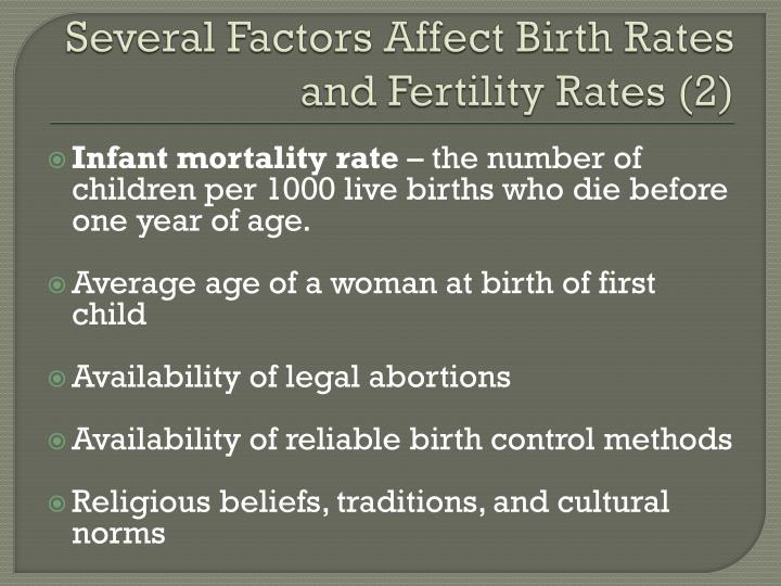 Several Factors Affect Birth Rates and Fertility Rates (2)