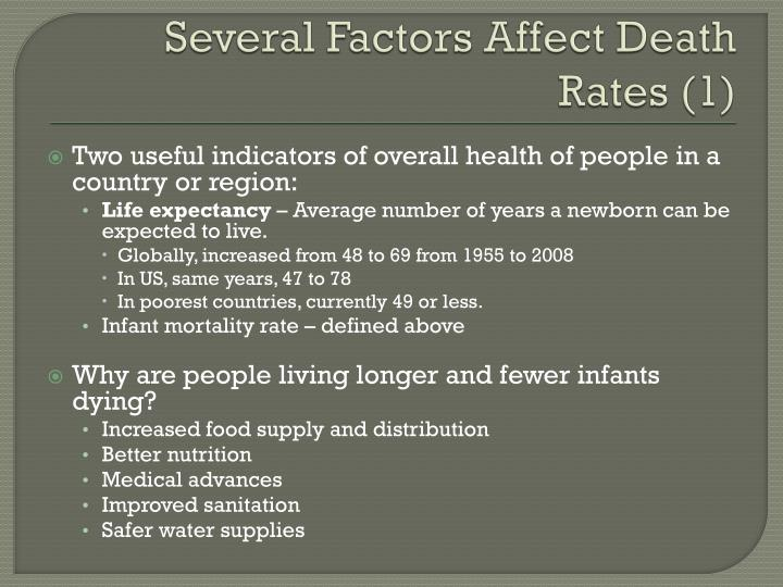 Several Factors Affect Death Rates (1)