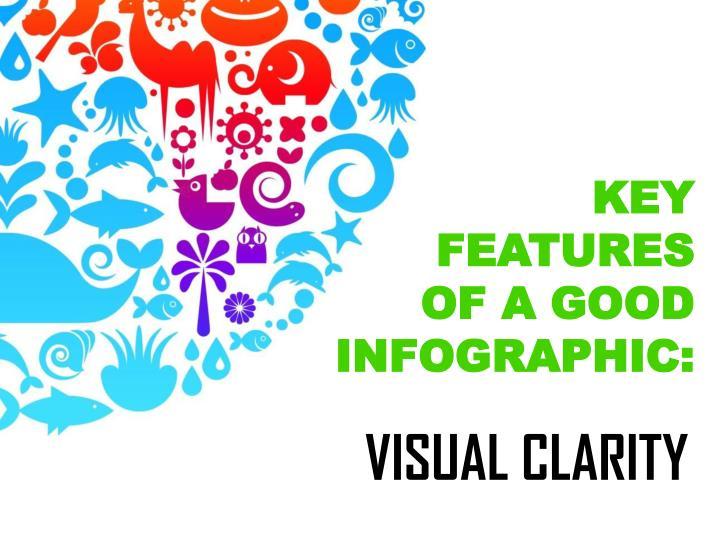 VISUAL CLARITY