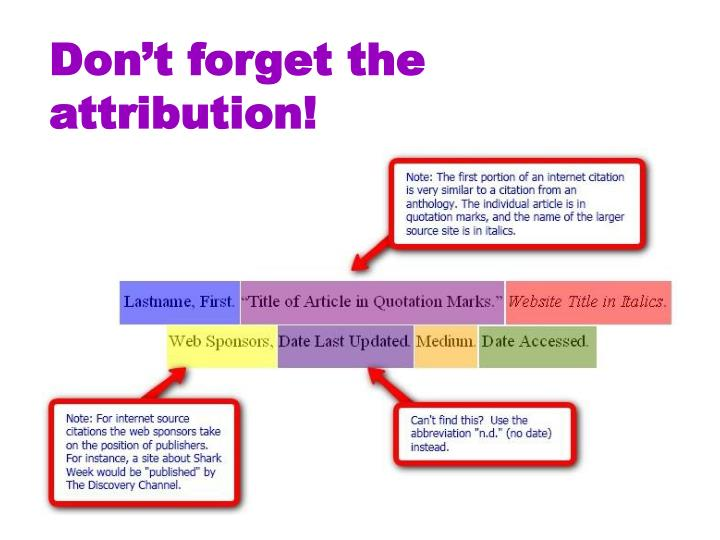 Don't forget the attribution!