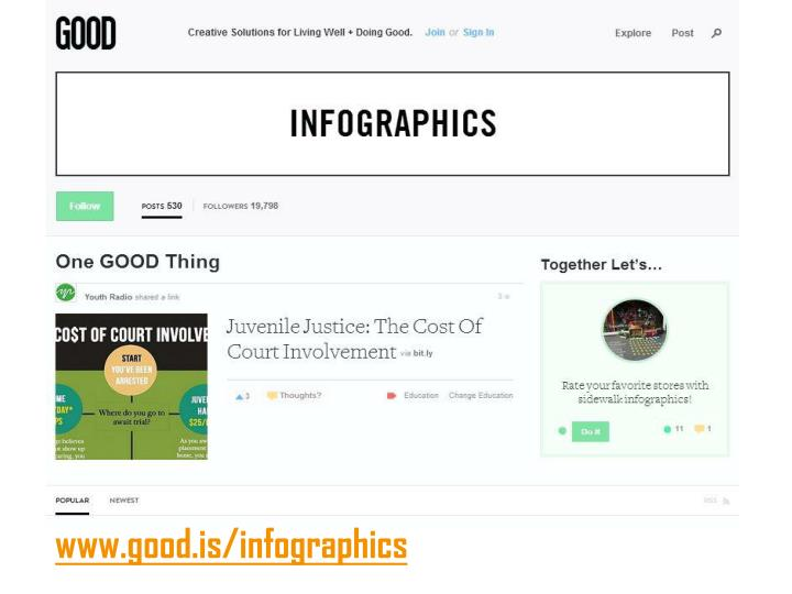 infographics), which tends to show more illustrative