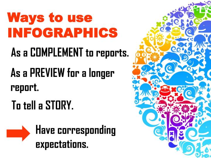 As a COMPLEMENT to reports.