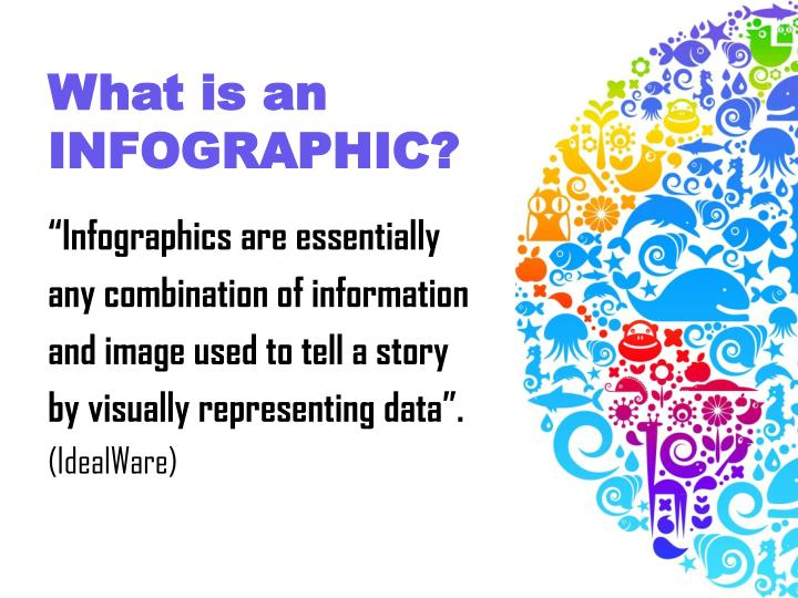 """""""Infographics are essentially"""