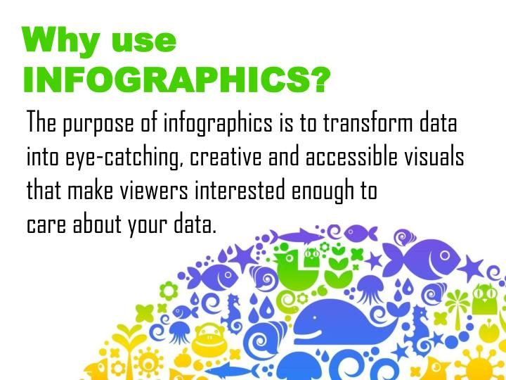 The purpose of infographics
