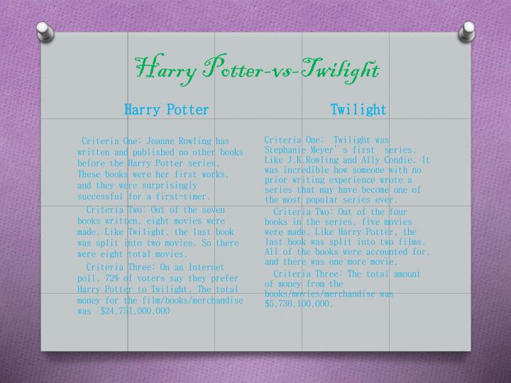 Harry Potter-vs-Twilight