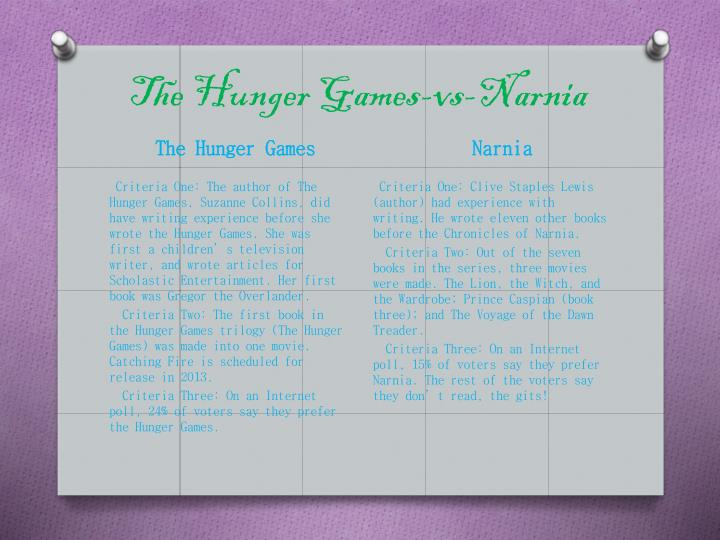 The Hunger Games-vs-Narnia