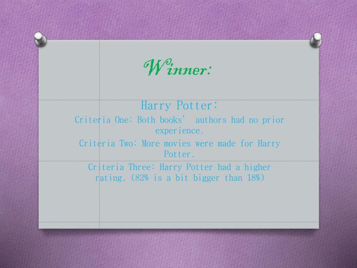Winner: