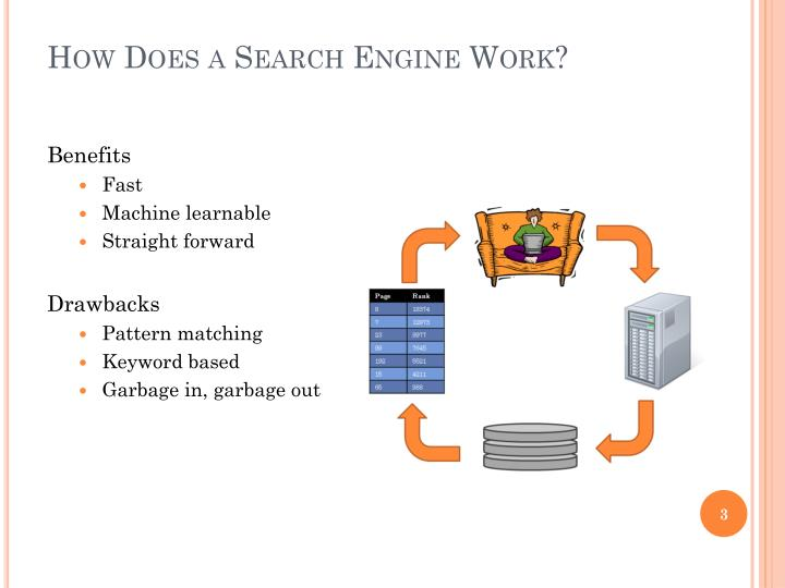 How does a search engine work1