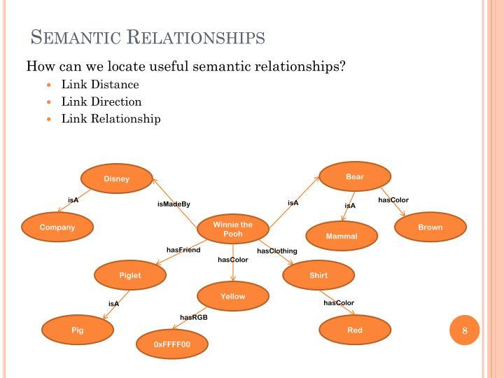 Semantic Relationships