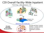 cdi overall facility wide inpatient