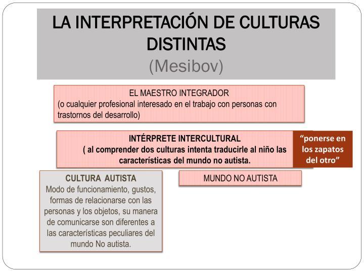 LA INTERPRETACIÓN DE CULTURAS DISTINTAS