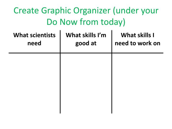 Create Graphic Organizer (under your Do Now from today)