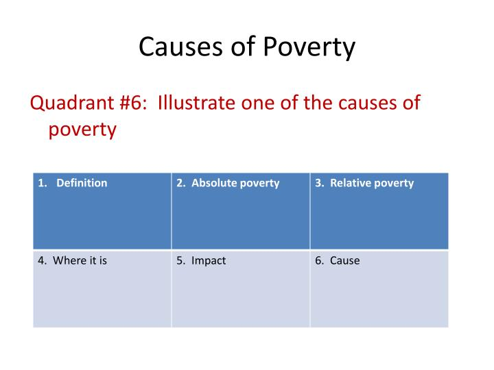 "poverty cause and solutions essay Poverty, causes & solutions outline • poverty • poverty definations • poverty in pakistan • poverty and islam • cause of poverty & solutions • feudalism • ignorance: • disease: • apathy: • dishonesty: • dependency: • conclusion: it's english saying that ""when poverty comes in the door, love flies out the window."