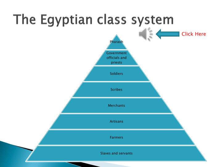 The Egyptian class system