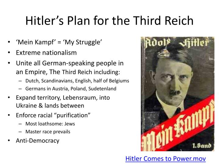 Hitler's Plan for the Third Reich