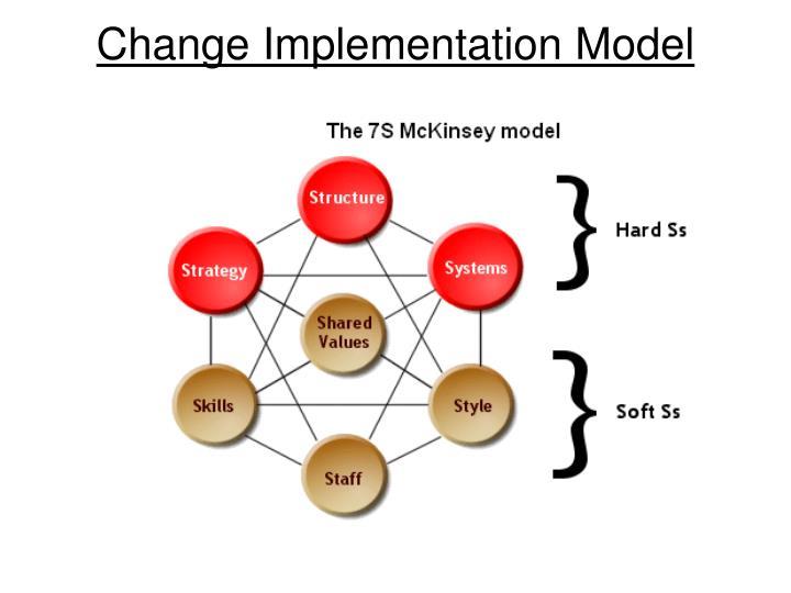 Change Implementation Model