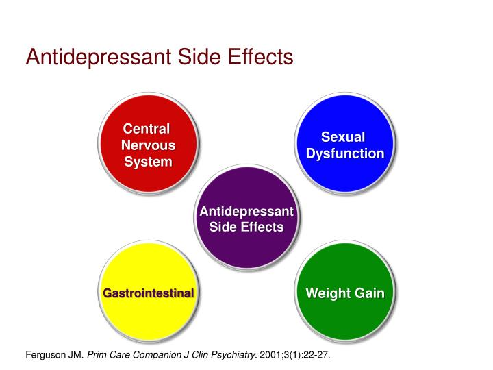 Antidepressant Side Effects