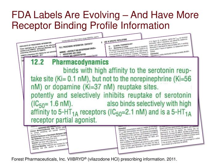 FDA Labels Are Evolving – And Have More Receptor Binding Profile Information
