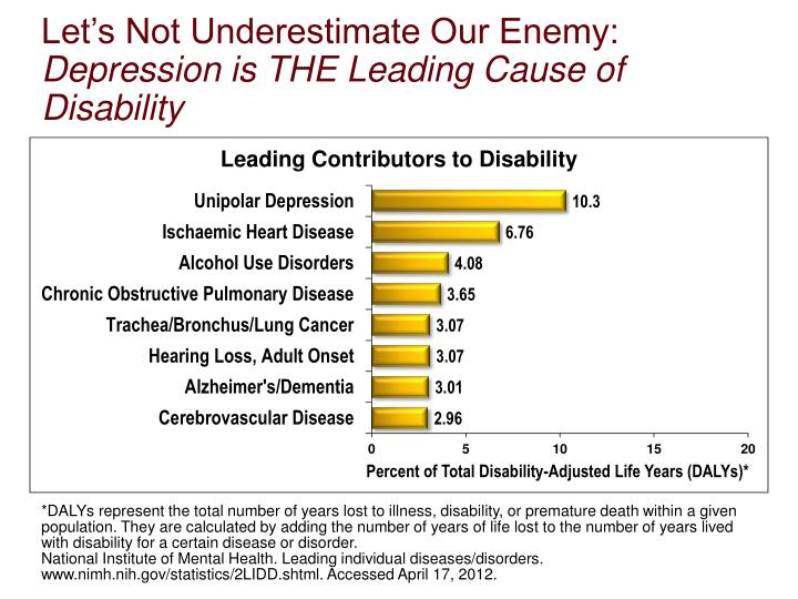 Let s not underestimate our enemy depression is the leading cause of disability