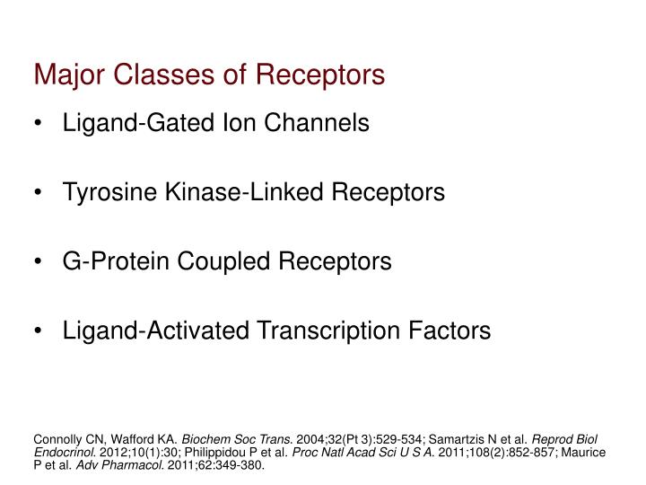 Major Classes of Receptors