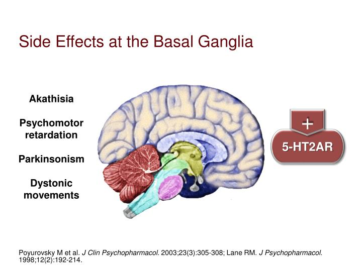 Side Effects at the Basal Ganglia