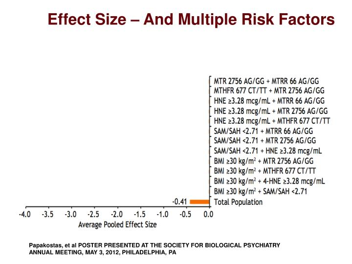 Effect Size – And Multiple Risk Factors