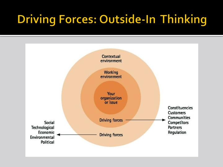 Driving Forces: Outside-In  Thinking