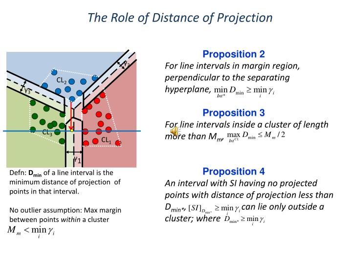 The Role of Distance of Projection