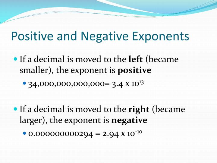 Positive and Negative Exponents