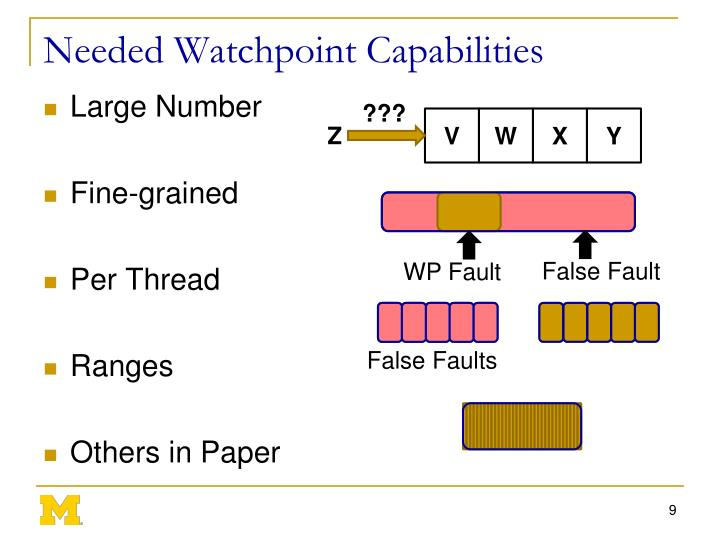 Needed Watchpoint Capabilities
