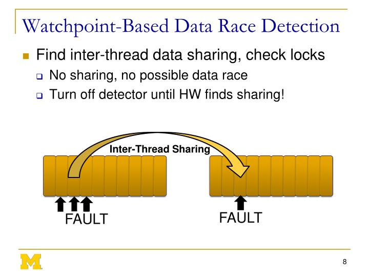 Watchpoint-Based Data Race Detection