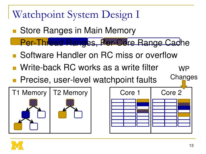Watchpoint System Design I