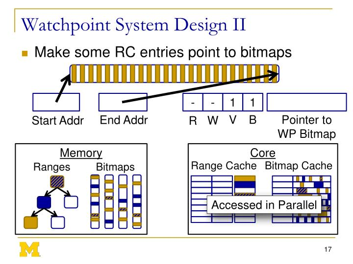 Watchpoint System Design II