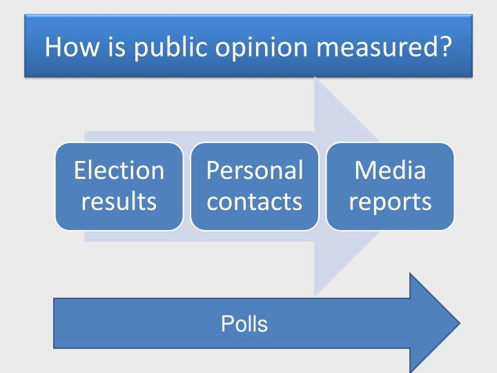 How is public opinion measured?