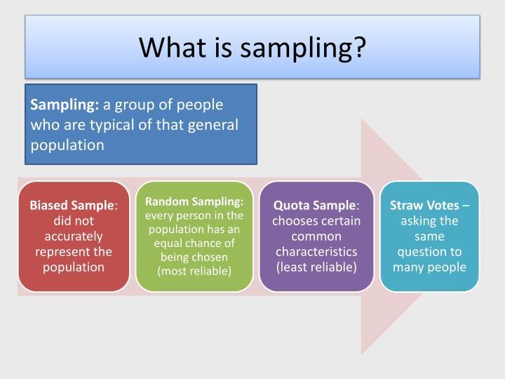 What is sampling?