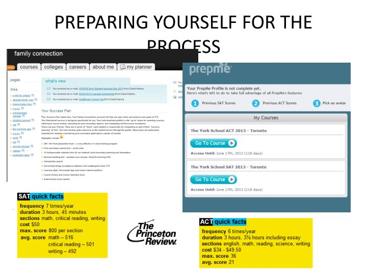 PREPARING YOURSELF FOR THE PROCESS