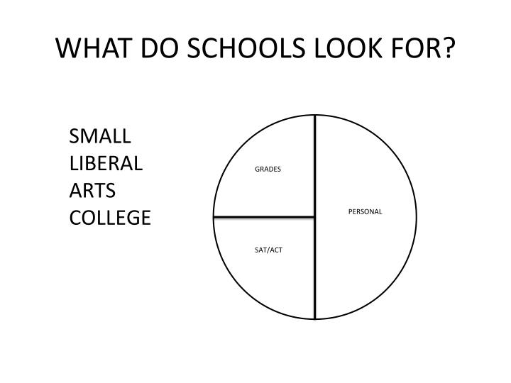 WHAT DO SCHOOLS LOOK FOR?