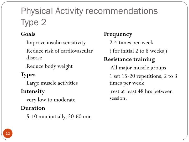 Physical Activity recommendations Type 2