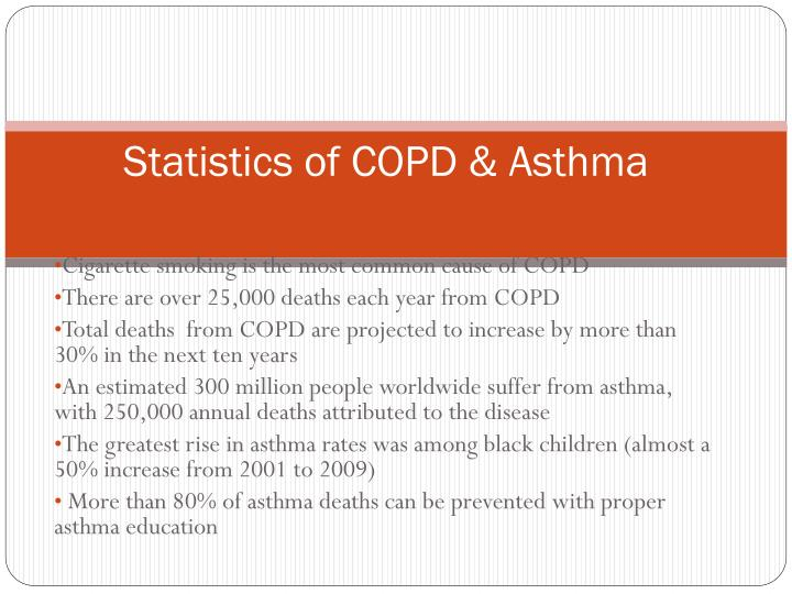 Statistics of COPD & Asthma
